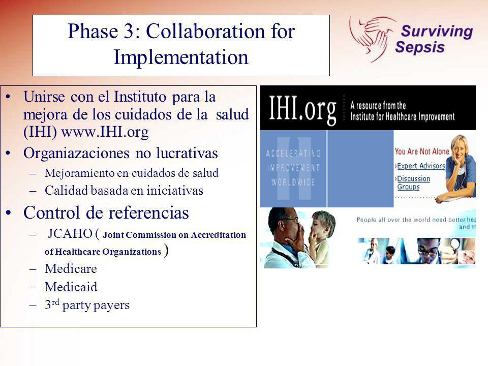 Phase 3: Collaboration for Implementation Unirse con el Instituto para la mejora de los cuidados de la salud (IHI) www.IHI.org Organiazaciones no lucr