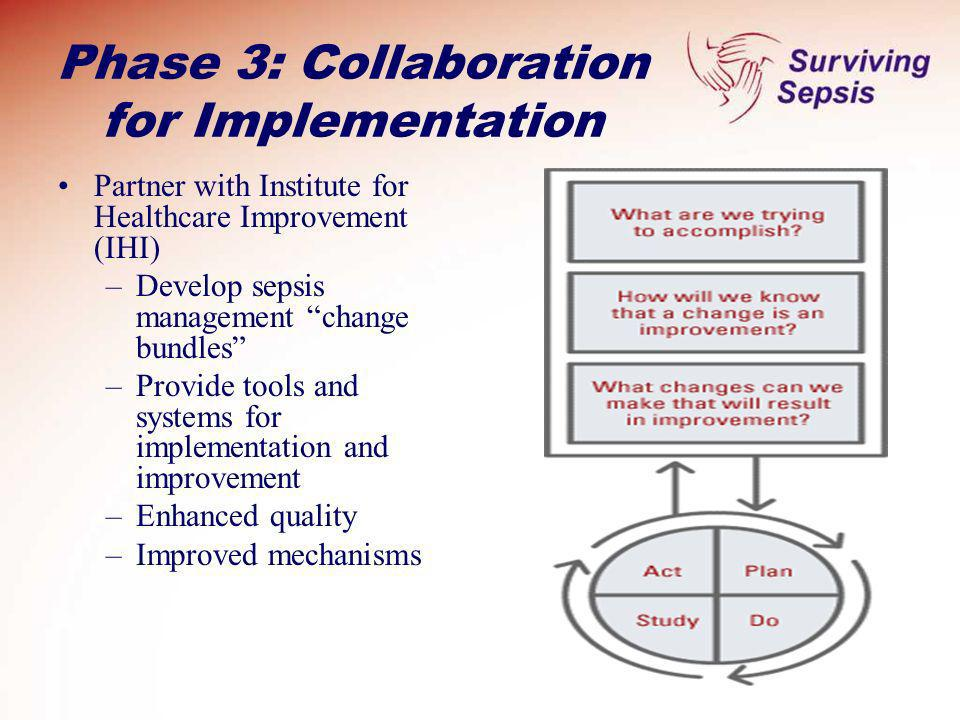 Phase 3: Collaboration for Implementation Partner with Institute for Healthcare Improvement (IHI) –Develop sepsis management change bundles –Provide t