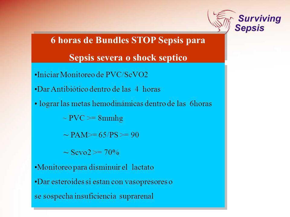6 horas de Bundles STOP Sepsis para Sepsis severa o shock septico 6 horas de Bundles STOP Sepsis para Sepsis severa o shock septico Iniciar Monitoreo