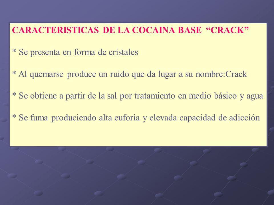 CARACTERISTICAS DE LA COCAINA BASE CRACK * Se presenta en forma de cristales * Al quemarse produce un ruido que da lugar a su nombre:Crack * Se obtien