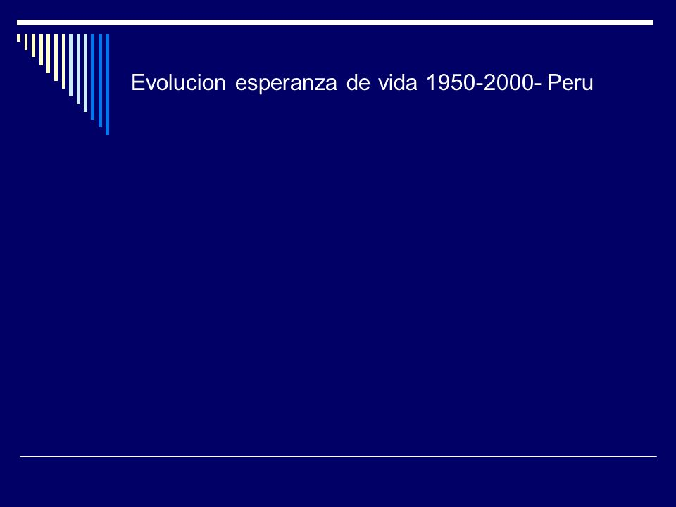 Evolucion esperanza de vida 1950-2000- Peru