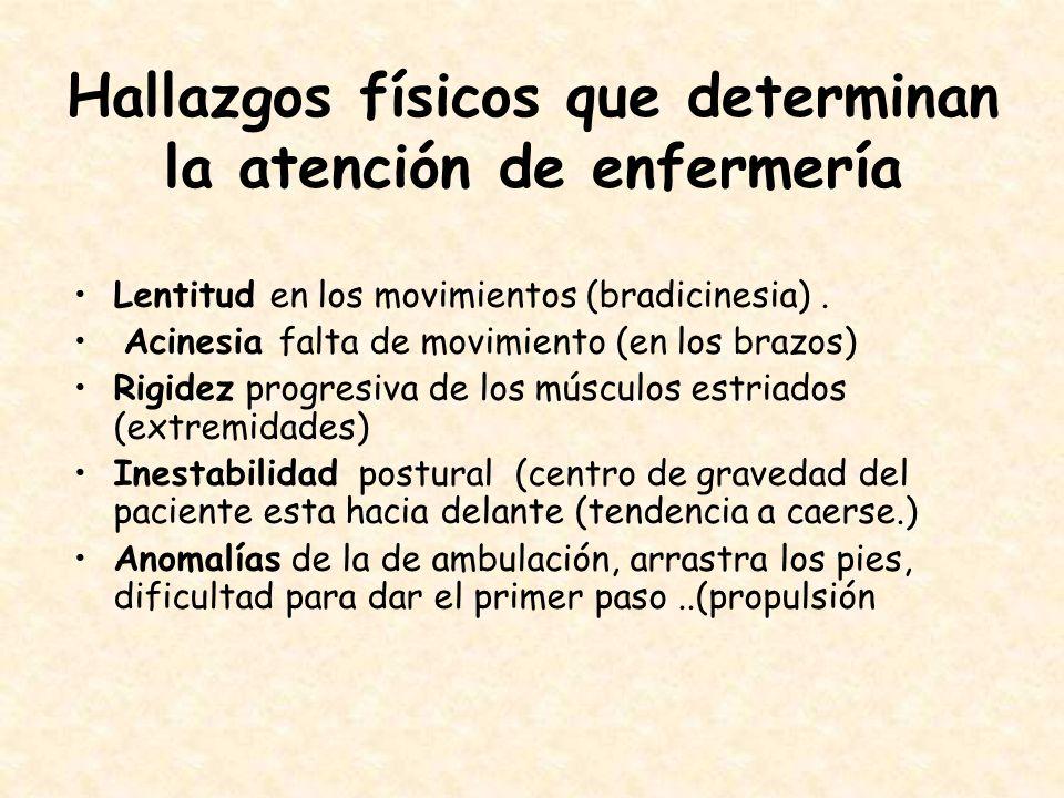 Dificultad para levantarse Ausencia de expresión facial (facie de mascara) Rigidez de los músculos lisos.