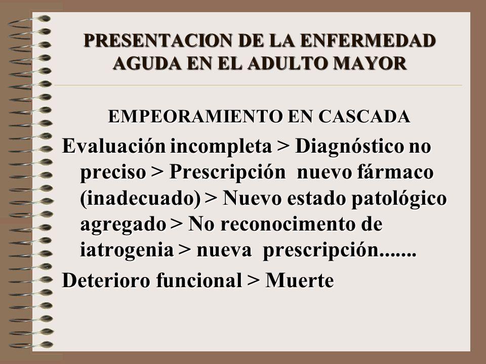 PRESENTACION DE LA ENFERMEDAD AGUDA EN EL ADULTO MAYOR EMPEORAMIENTO EN CASCADA Evaluación incompleta > Diagnóstico no preciso > Prescripción nuevo fá