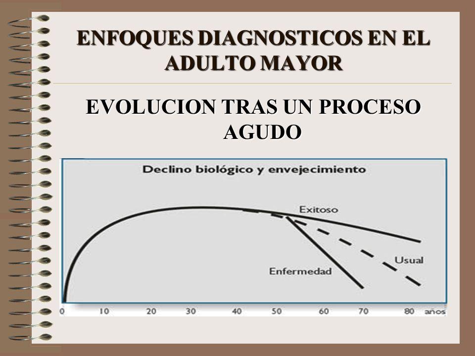 ENFOQUES DIAGNOSTICOS EN EL ADULTO MAYOR EVOLUCION TRAS UN PROCESO AGUDO