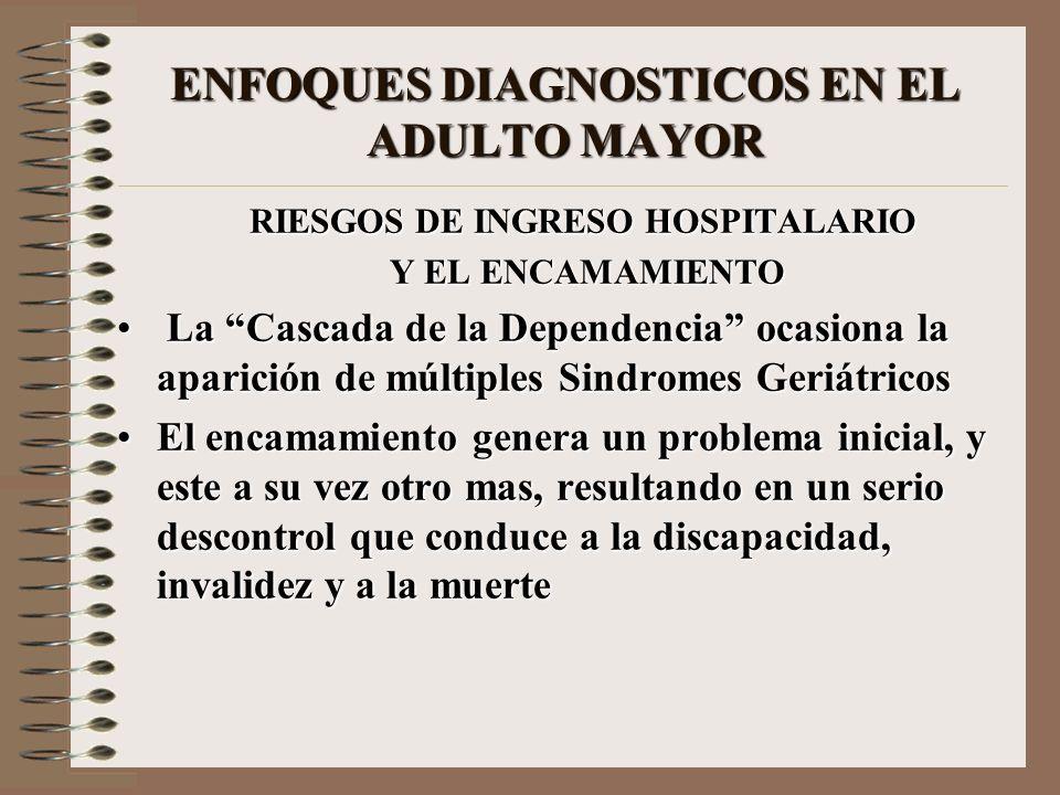 ENFOQUES DIAGNOSTICOS EN EL ADULTO MAYOR RIESGOS DE INGRESO HOSPITALARIO Y EL ENCAMAMIENTO Y EL ENCAMAMIENTO La Cascada de la Dependencia ocasiona la