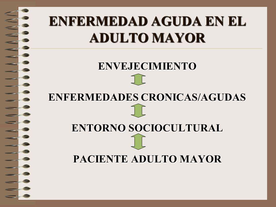 ENFERMEDAD AGUDA EN EL ADULTO MAYOR ENVEJECIMIENTO ENFERMEDADES CRONICAS/AGUDAS ENTORNO SOCIOCULTURAL PACIENTE ADULTO MAYOR