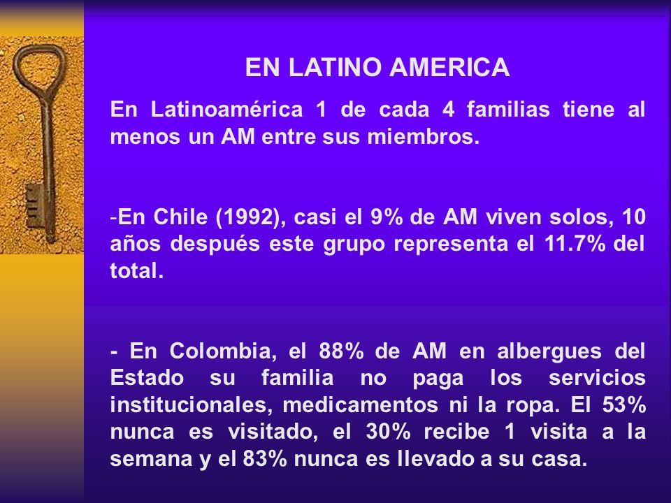 EN LATINO AMERICA En Latinoamérica 1 de cada 4 familias tiene al menos un AM entre sus miembros. -En Chile (1992), casi el 9% de AM viven solos, 10 añ