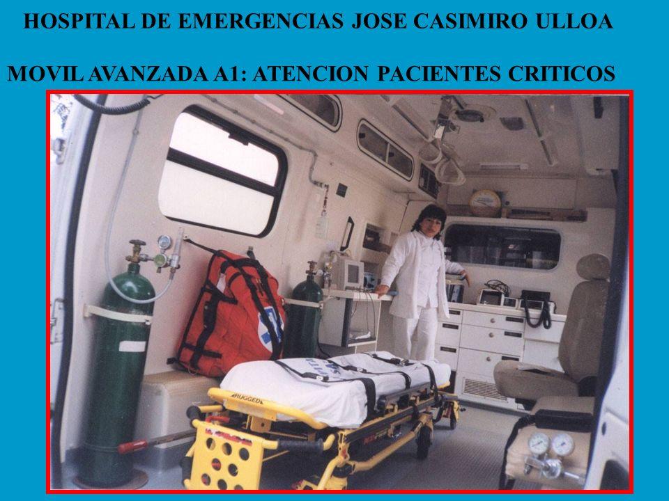 URGENCIA ACCESIBILIDAD ATENCION INICIAL PROTOCOLOPROTOCOLO ATENCION PRE HOSPITALARIA TRIAGE -OPORTUNIDAD COORDINACION ATENCION FINAL RECURSO