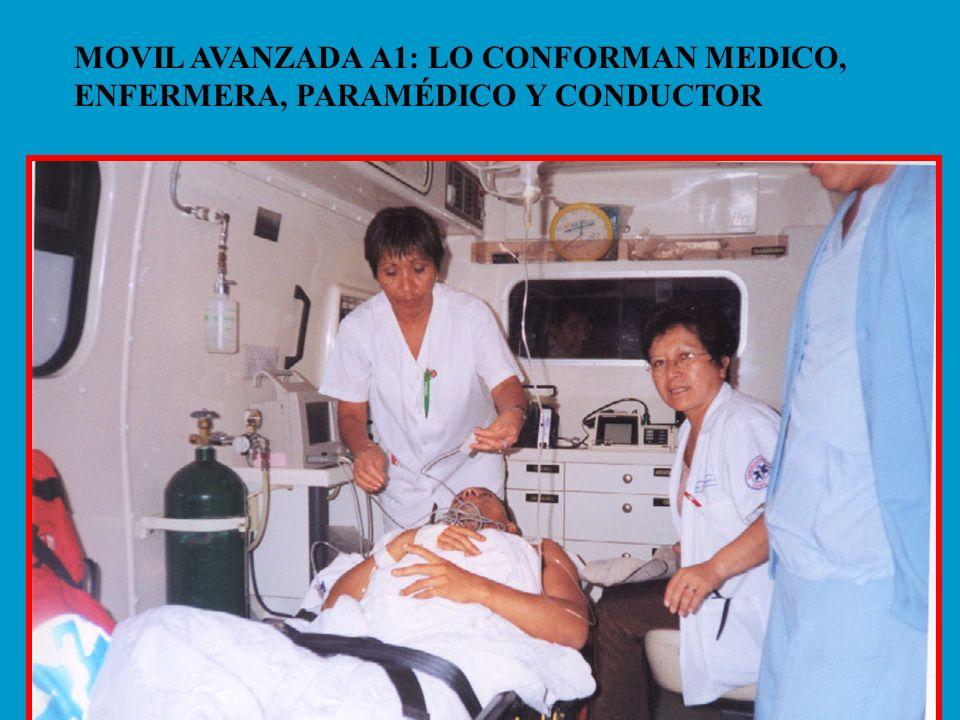 MANEJO DE CAMILLA EN MOVIL AVANZADA A1