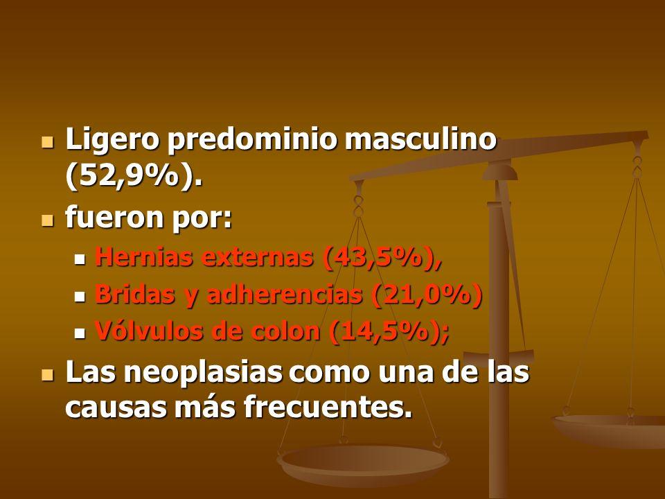 Ligero predominio masculino (52,9%). Ligero predominio masculino (52,9%). fueron por: fueron por: Hernias externas (43,5%), Hernias externas (43,5%),