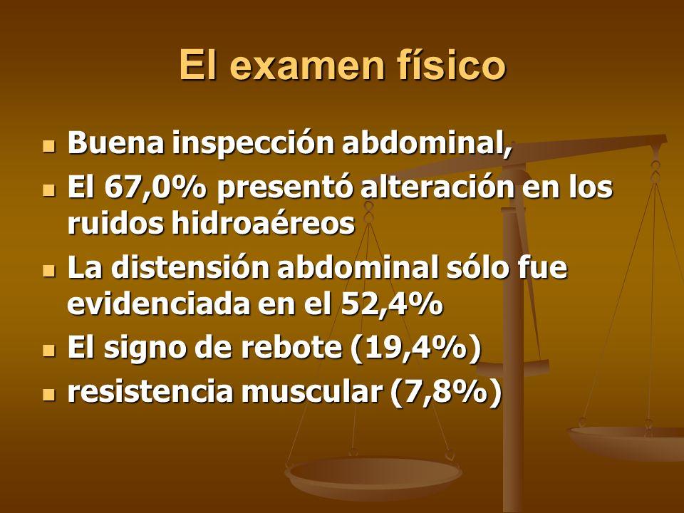 El examen físico Buena inspección abdominal, Buena inspección abdominal, El 67,0% presentó alteración en los ruidos hidroaéreos El 67,0% presentó alte
