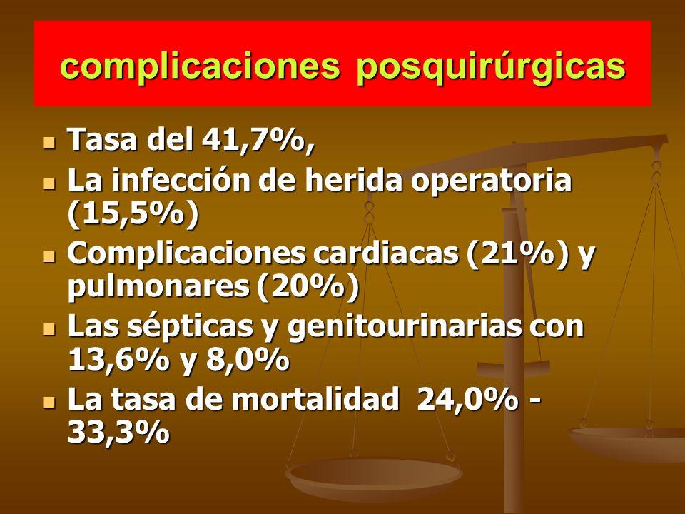 complicaciones posquirúrgicas Tasa del 41,7%, Tasa del 41,7%, La infección de herida operatoria (15,5%) La infección de herida operatoria (15,5%) Comp