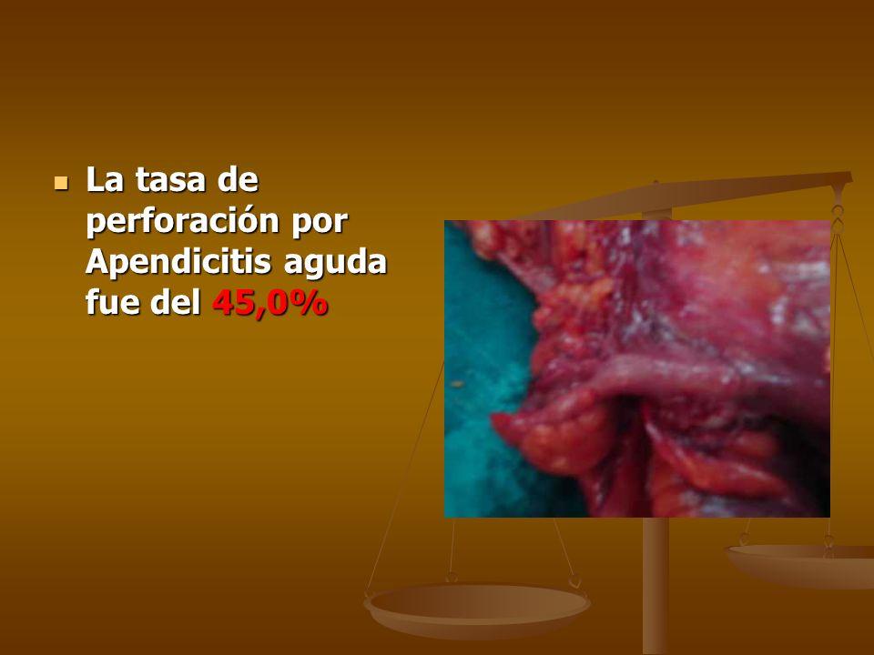 La tasa de perforación por Apendicitis aguda fue del 45,0% La tasa de perforación por Apendicitis aguda fue del 45,0%