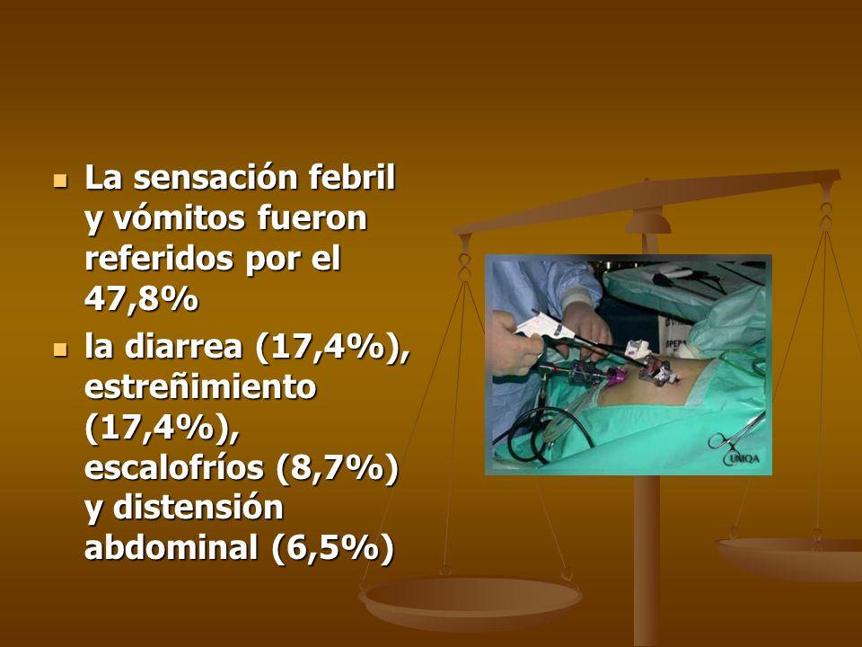 La sensación febril y vómitos fueron referidos por el 47,8% La sensación febril y vómitos fueron referidos por el 47,8% la diarrea (17,4%), estreñimie