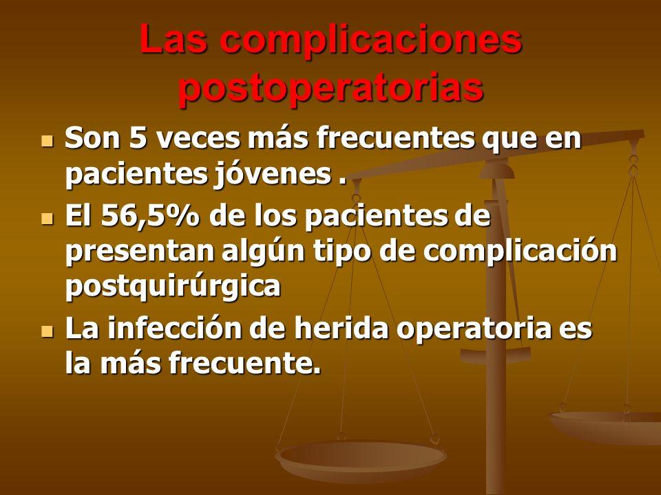 Las complicaciones postoperatorias Son 5 veces más frecuentes que en pacientes jóvenes. Son 5 veces más frecuentes que en pacientes jóvenes. El 56,5%