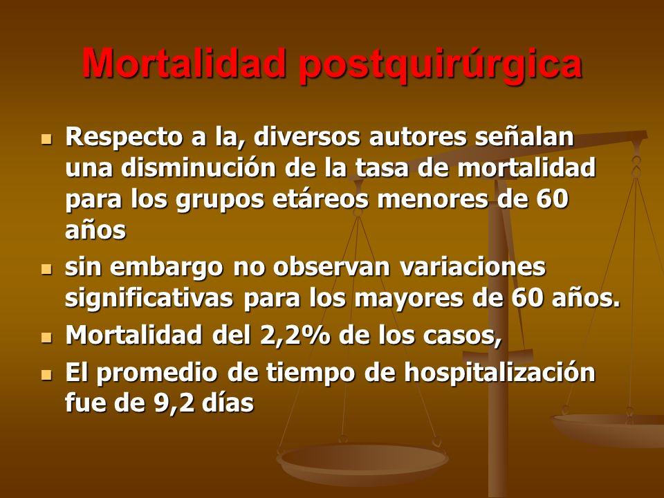 Mortalidad postquirúrgica Respecto a la, diversos autores señalan una disminución de la tasa de mortalidad para los grupos etáreos menores de 60 años