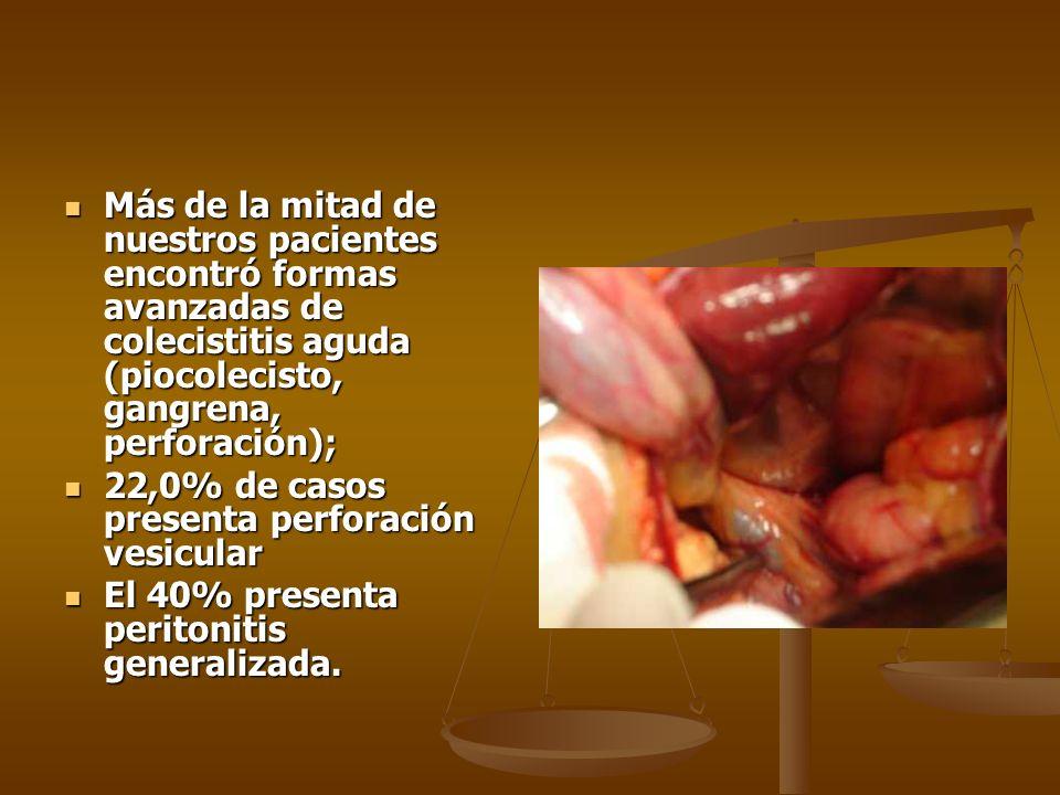 Más de la mitad de nuestros pacientes encontró formas avanzadas de colecistitis aguda (piocolecisto, gangrena, perforación); Más de la mitad de nuestr