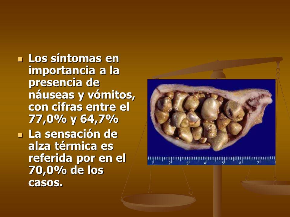 Los síntomas en importancia a la presencia de náuseas y vómitos, con cifras entre el 77,0% y 64,7% Los síntomas en importancia a la presencia de náuse