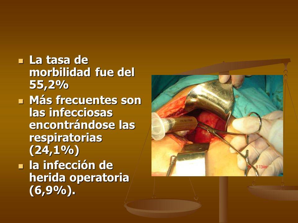 La tasa de morbilidad fue del 55,2% La tasa de morbilidad fue del 55,2% Más frecuentes son las infecciosas encontrándose las respiratorias (24,1%) Más