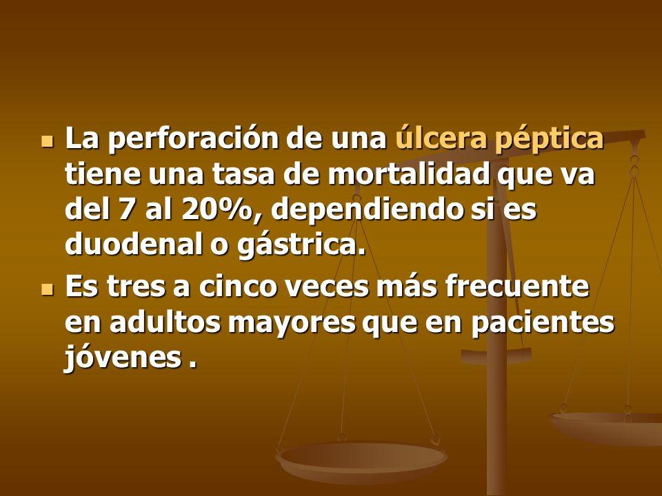 La perforación de una úlcera péptica tiene una tasa de mortalidad que va del 7 al 20%, dependiendo si es duodenal o gástrica. La perforación de una úl
