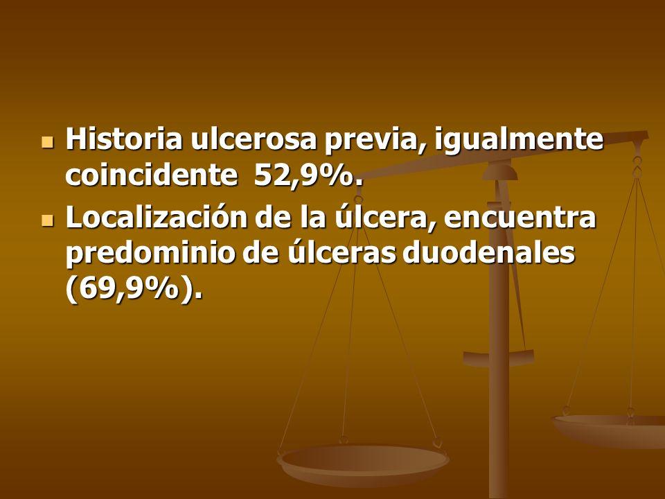 Historia ulcerosa previa, igualmente coincidente 52,9%. Historia ulcerosa previa, igualmente coincidente 52,9%. Localización de la úlcera, encuentra p