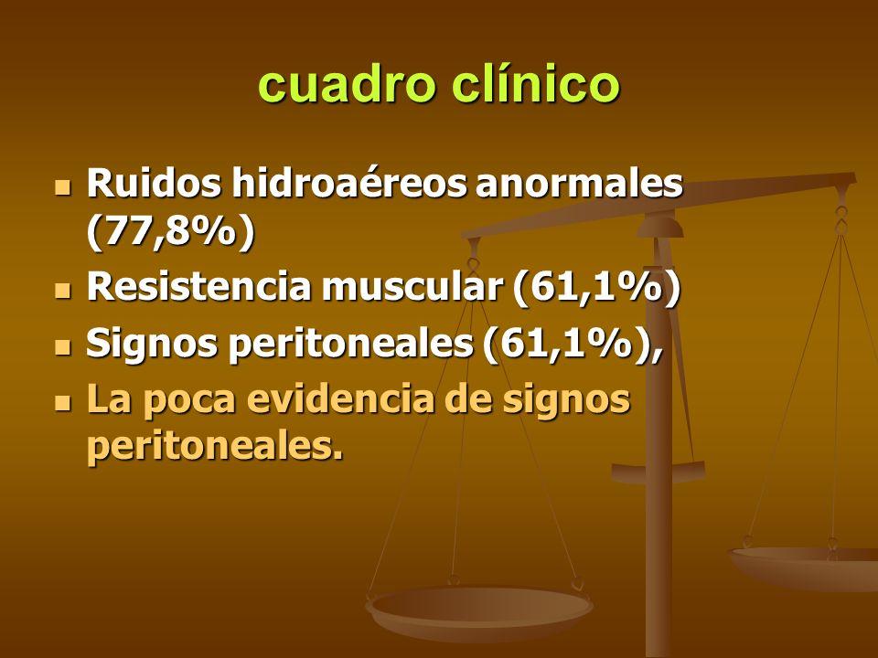 cuadro clínico Ruidos hidroaéreos anormales (77,8%) Ruidos hidroaéreos anormales (77,8%) Resistencia muscular (61,1%) Resistencia muscular (61,1%) Sig