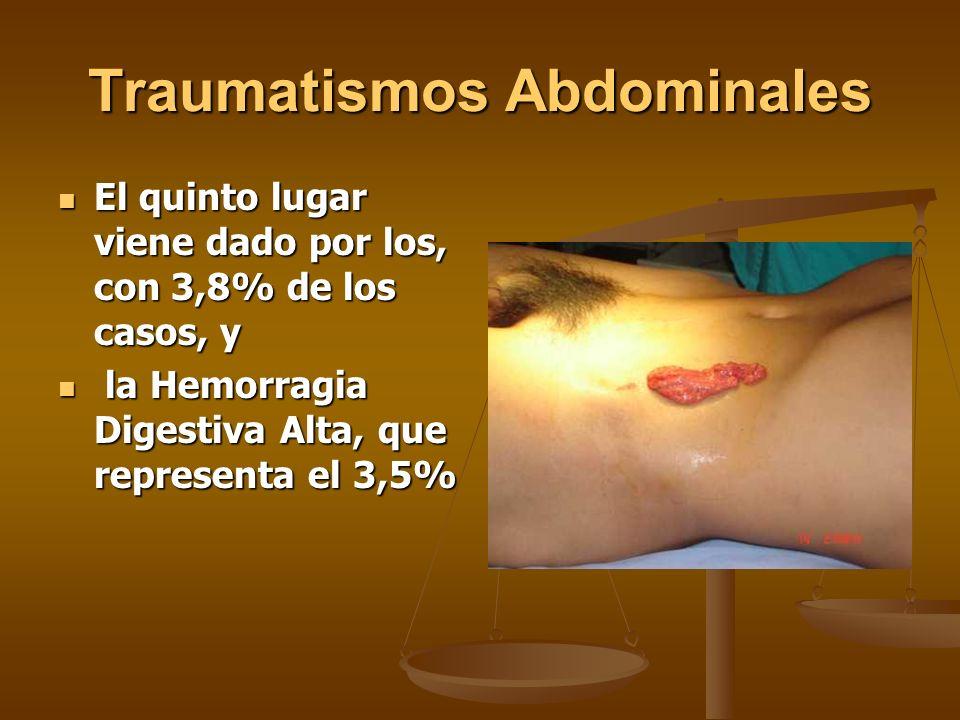 Traumatismos Abdominales El quinto lugar viene dado por los, con 3,8% de los casos, y El quinto lugar viene dado por los, con 3,8% de los casos, y la