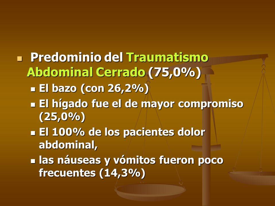 Predominio del Traumatismo Abdominal Cerrado (75,0%) Predominio del Traumatismo Abdominal Cerrado (75,0%) El bazo (con 26,2%) El bazo (con 26,2%) El h