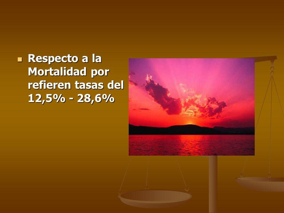 Respecto a la Mortalidad por refieren tasas del 12,5% - 28,6% Respecto a la Mortalidad por refieren tasas del 12,5% - 28,6%