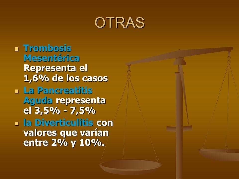 OTRAS Trombosis Mesentérica Representa el 1,6% de los casos Trombosis Mesentérica Representa el 1,6% de los casos La Pancreatitis Aguda representa el