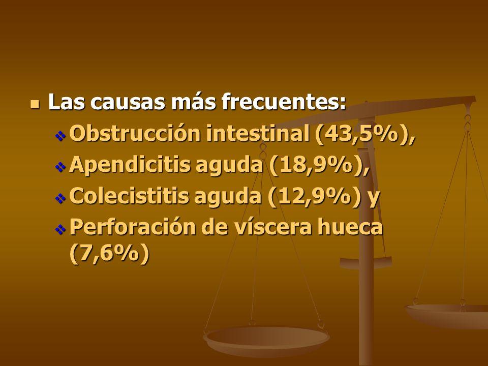 Las causas más frecuentes: Las causas más frecuentes: Obstrucción intestinal (43,5%), Obstrucción intestinal (43,5%), Apendicitis aguda (18,9%), Apend
