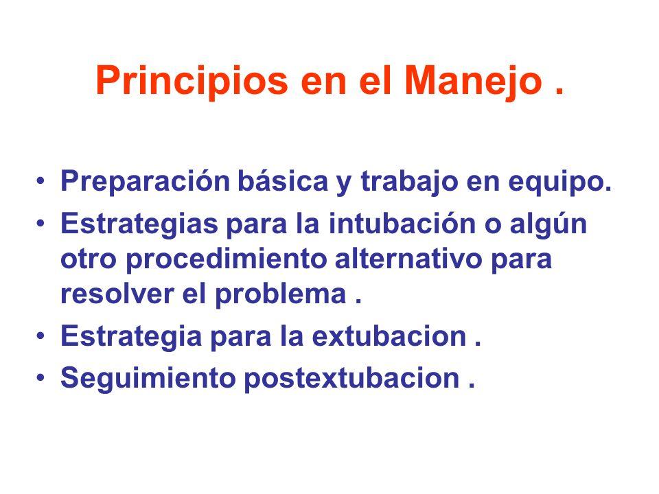 Principios en el Manejo. Preparación básica y trabajo en equipo. Estrategias para la intubación o algún otro procedimiento alternativo para resolver e