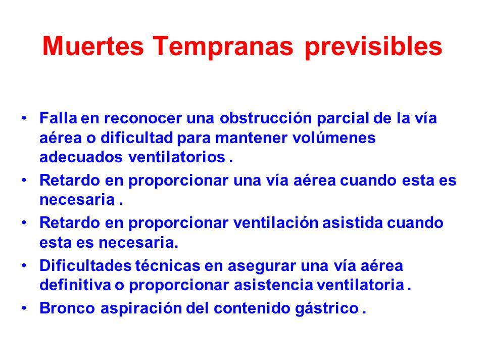 Muertes Tempranas previsibles Falla en reconocer una obstrucción parcial de la vía aérea o dificultad para mantener volúmenes adecuados ventilatorios.