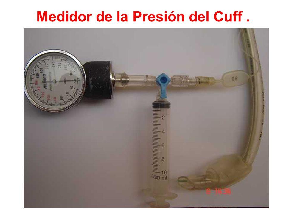 Medidor de la Presión del Cuff.