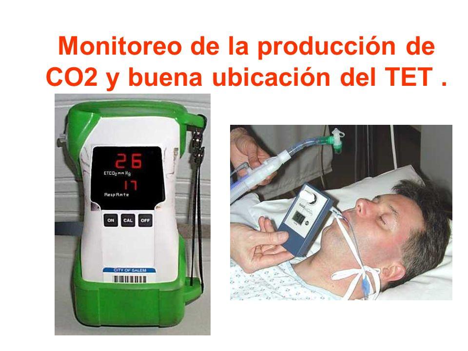 Monitoreo de la producción de CO2 y buena ubicación del TET.