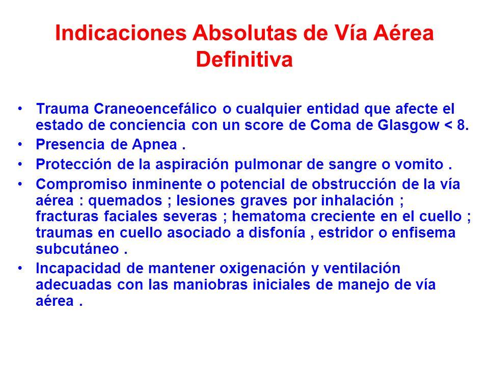 Indicaciones Absolutas de Vía Aérea Definitiva Trauma Craneoencefálico o cualquier entidad que afecte el estado de conciencia con un score de Coma de