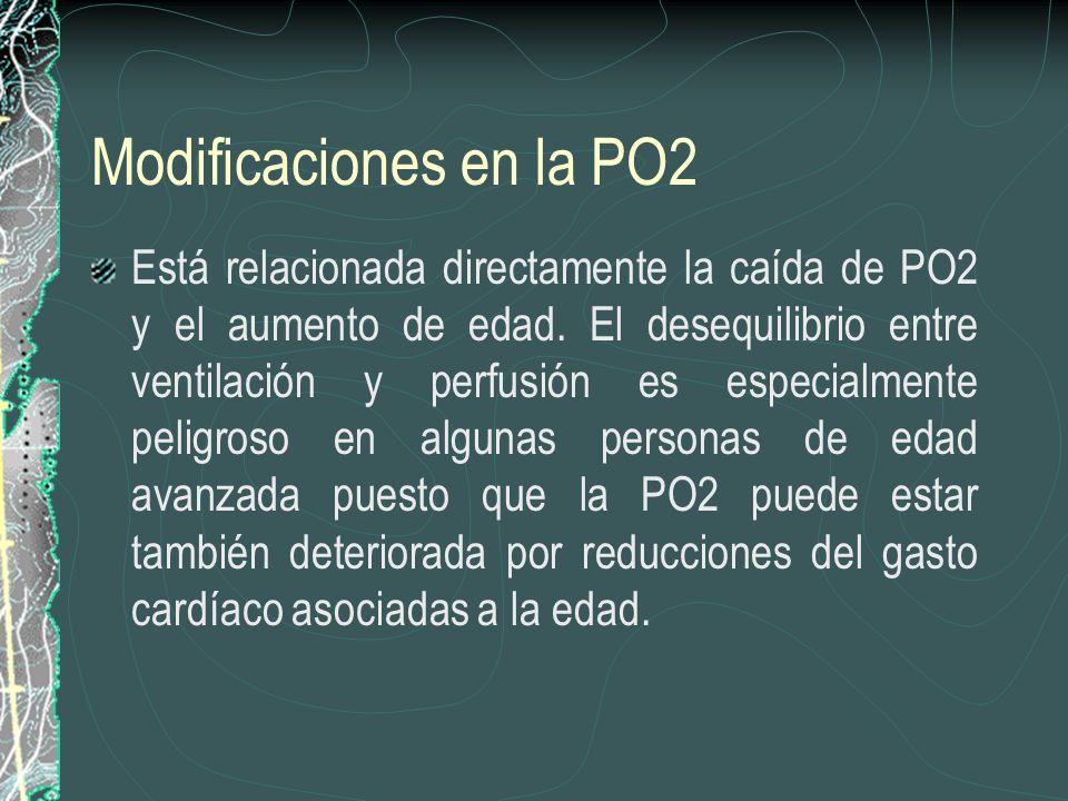 Modificaciones en la PO2 Está relacionada directamente la caída de PO2 y el aumento de edad. El desequilibrio entre ventilación y perfusión es especia