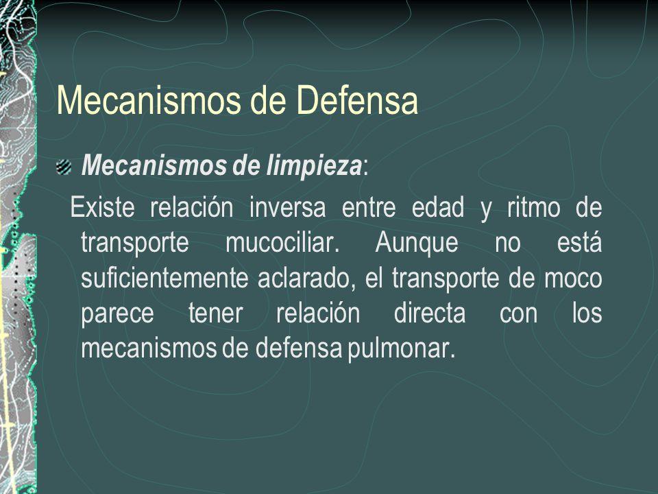 Mecanismos de Defensa Mecanismos de limpieza : Existe relación inversa entre edad y ritmo de transporte mucociliar. Aunque no está suficientemente acl