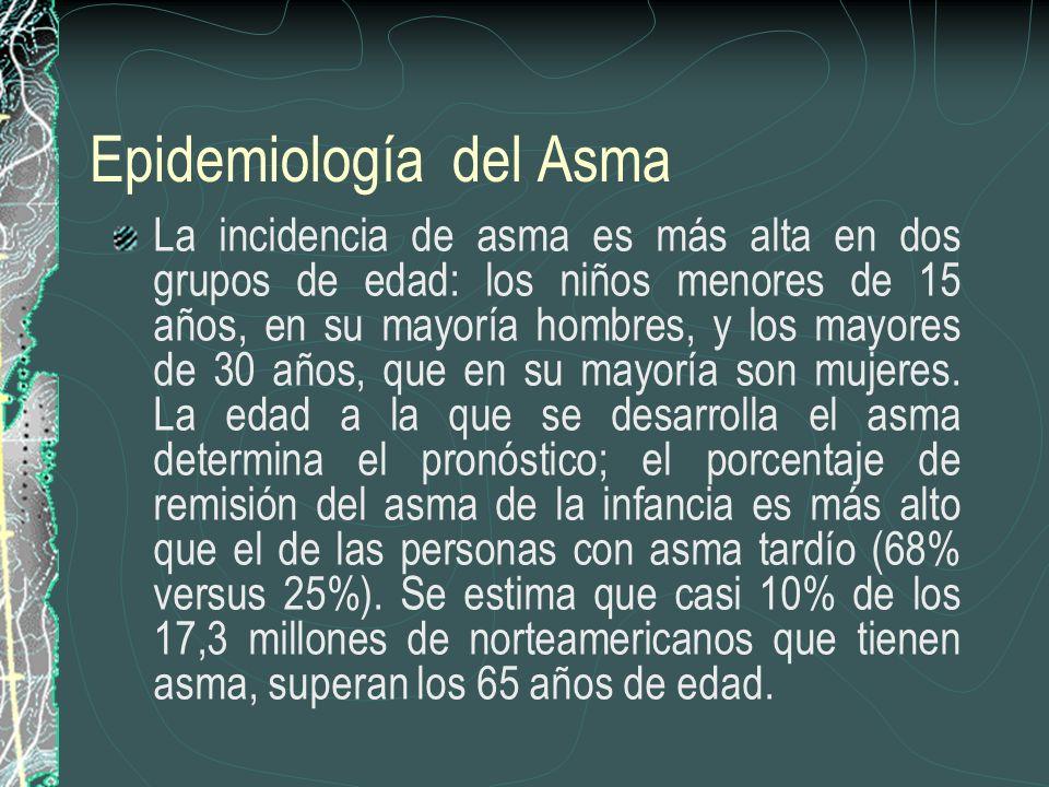 Epidemiología del Asma La incidencia de asma es más alta en dos grupos de edad: los niños menores de 15 años, en su mayoría hombres, y los mayores de