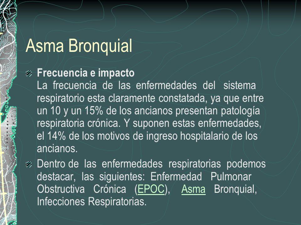 Asma Bronquial Frecuencia e impacto La frecuencia de las enfermedades del sistema respiratorio esta claramente constatada, ya que entre un 10 y un 15%