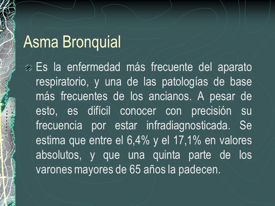 Asma Bronquial Es la enfermedad más frecuente del aparato respiratorio, y una de las patologías de base más frecuentes de los ancianos. A pesar de est