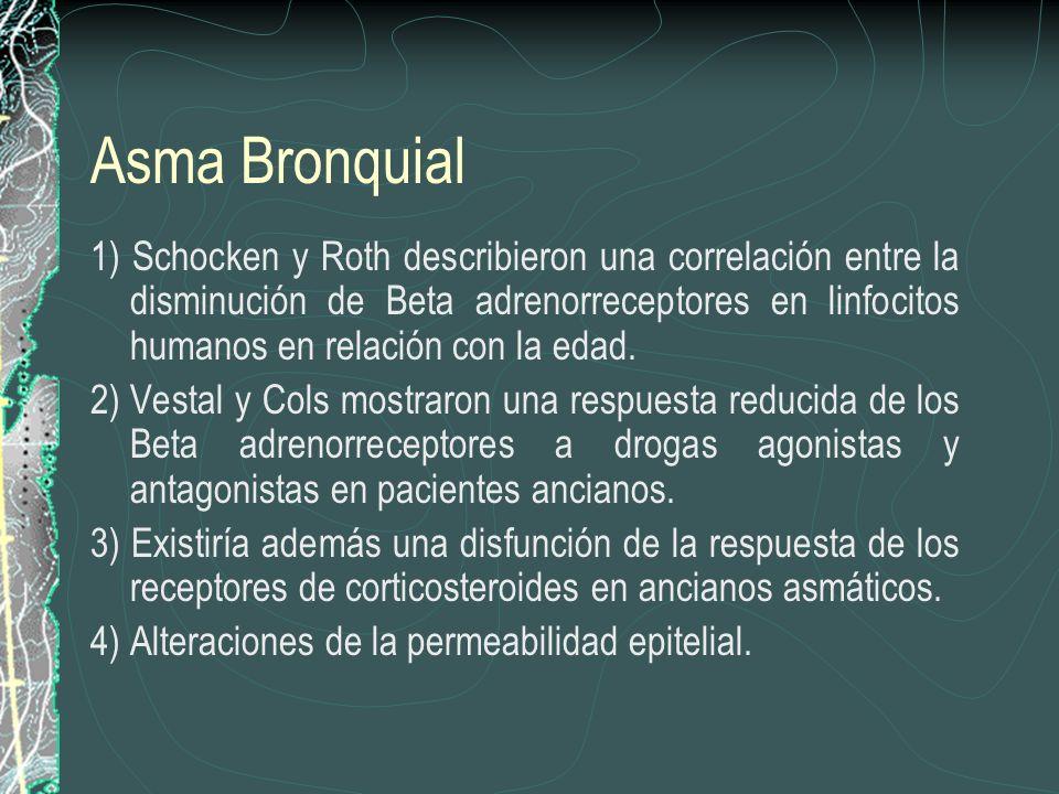 Asma Bronquial 1) Schocken y Roth describieron una correlación entre la disminución de Beta adrenorreceptores en linfocitos humanos en relación con la