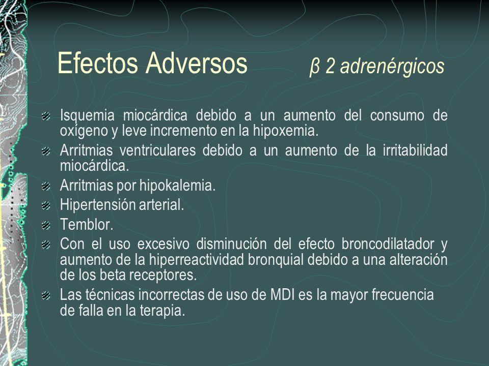 Efectos Adversos β 2 adrenérgicos Isquemia miocárdica debido a un aumento del consumo de oxígeno y leve incremento en la hipoxemia. Arritmias ventricu
