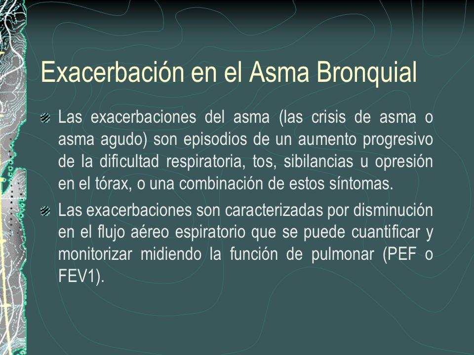 Exacerbación en el Asma Bronquial Las exacerbaciones del asma (las crisis de asma o asma agudo) son episodios de un aumento progresivo de la dificulta
