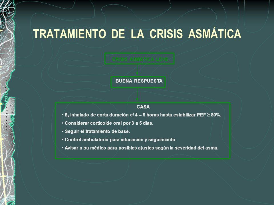 TRATAMIENTO DE LA CRISIS ASMÁTICA CRISIS ASMÁTICA LEVE BUENA RESPUESTA CASA ß 2 inhalado de corta duración c/ 4 – 6 horas hasta estabilizar PEF 80%. C
