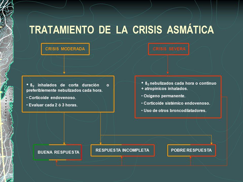 TRATAMIENTO DE LA CRISIS ASMÁTICA CRISIS MODERADA ß 2 inhalados de corta duración o preferiblemente nebulizados cada hora. Corticoide endovenoso. Eval