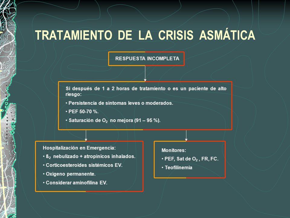 TRATAMIENTO DE LA CRISIS ASMÁTICA RESPUESTA INCOMPLETA Si después de 1 a 2 horas de tratamiento o es un paciente de alto riesgo: Persistencia de sínto