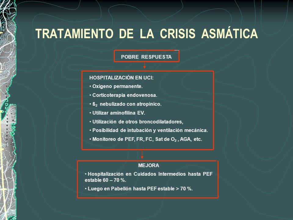 TRATAMIENTO DE LA CRISIS ASMÁTICA POBRE RESPUESTA HOSPITALIZACIÓN EN UCI: Oxígeno permanente. Corticoterapia endovenosa. ß 2 nebulizado con atropínico