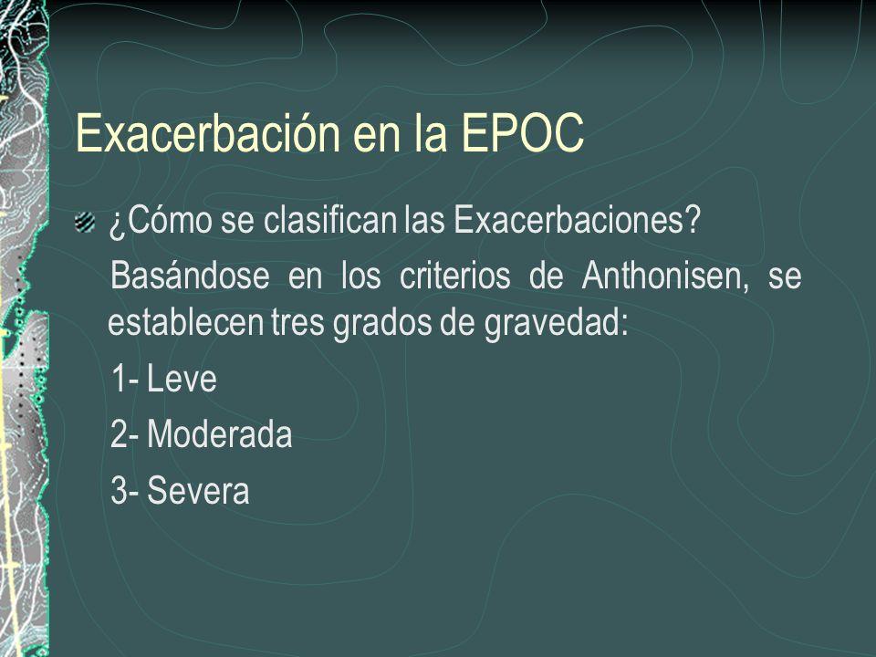Exacerbación en la EPOC ¿Cómo se clasifican las Exacerbaciones? Basándose en los criterios de Anthonisen, se establecen tres grados de gravedad: 1- Le