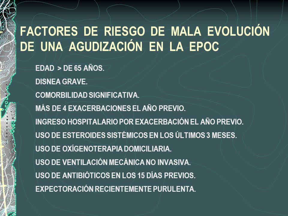 FACTORES DE RIESGO DE MALA EVOLUCIÓN DE UNA AGUDIZACIÓN EN LA EPOC EDAD > DE 65 AÑOS. DISNEA GRAVE. COMORBILIDAD SIGNIFICATIVA. MÁS DE 4 EXACERBACIONE